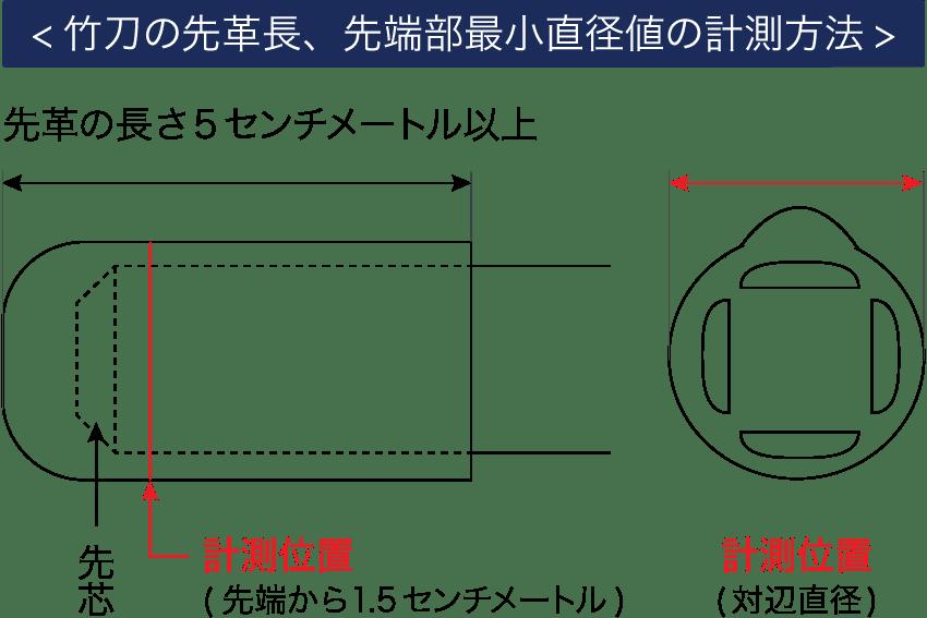岡山市 剣道 武道具さかい 竹刀関連一覧 竹刀の計測方法